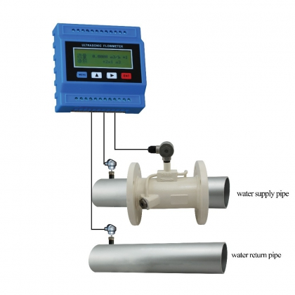 Pipe type ultrasonic flow meter